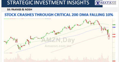 10-28-18-MATA-SII-FANGS & NOSH--Amazon Crashes Through Critical 200 DMA-1