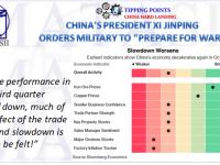 10-29-18-MATA-TP-CHINA HARD LANDING-Slowdown Worsens-1
