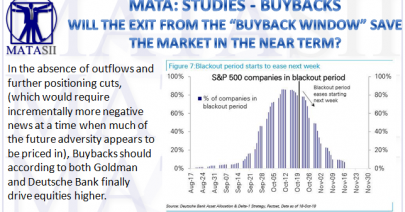 10-30-18-MATA-STUDIES-BUYBACKS-The Buyback Window Exit is Upon Us-1