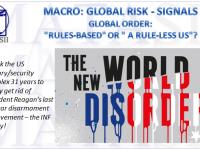 11-01-18-MACRO-GLOBAL RISK-SIGNALS-TENSIONS-Global Order or US Dis-Order-1