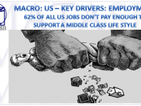 11-01-18-MACRO-US-KEY DRIVERS-EMPLOYMENT-62% of All US Jobs Don't Pay A Middle Class Life Style-1