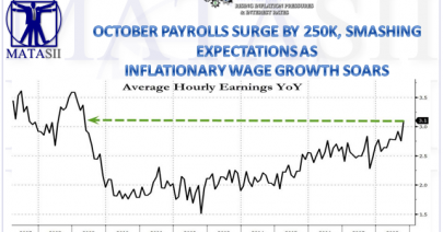 11-02-18-TP-INFLATION-Ocotber Payrolls Surge As Inflationary Wage Growth Soars-1