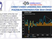 11-03-18-TP-CHINA HARD LANDING-China's Hard Landing Has Arrived--Politburo Prepares for 2019 Crisis-1