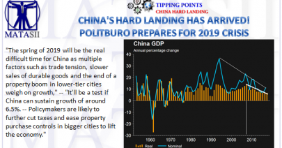 11-03-18-TP-CHINA HARD LANDING-China's Hard Landing Has Arrived--Politburo Prepares for 2019 Crisis-1
