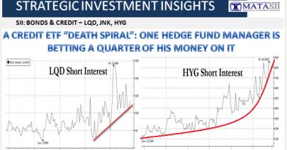 11-05-18-SII-B&C-A Credit ETF Death Spiral-1