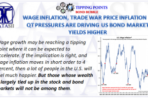 11-05-18-TP-BOND BUBBLE-Wage Growth Inflation-1
