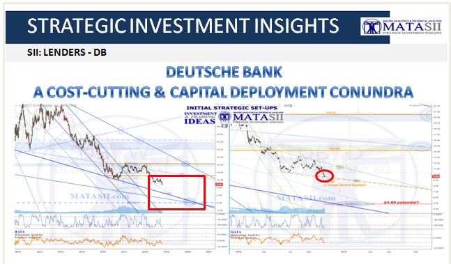 11-07-18-SII-LENDERS-Deutsche Bank-A Cost Cutting & Capital Deployment Conundra-1