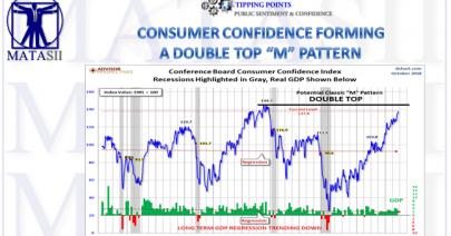 11-08-18-MATA-SENTIMENT-Consumer Confidence-October 2018-1