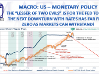 11-09-18-MACRO-US-MONETARY-The Fed's Lesser of Two Evils-1