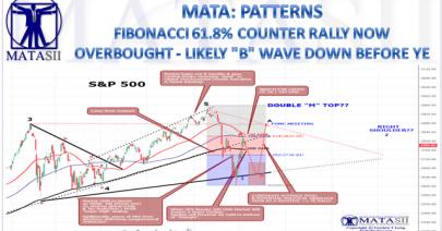 11-09-18-MATA-PATTERNS-Fibonacci 61.8 Counter Rally Now Overbought-1c