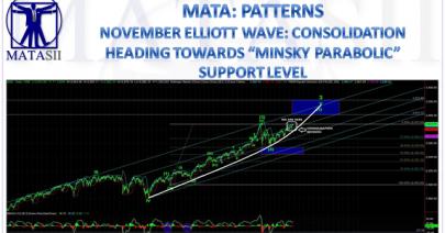 11-09-18-MATA-PATTERNS-November Elliott Wave-1