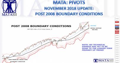 11-09-18-MATA-PIVOTS-2008 BOUNDARY CONDITIONS-November Update-1