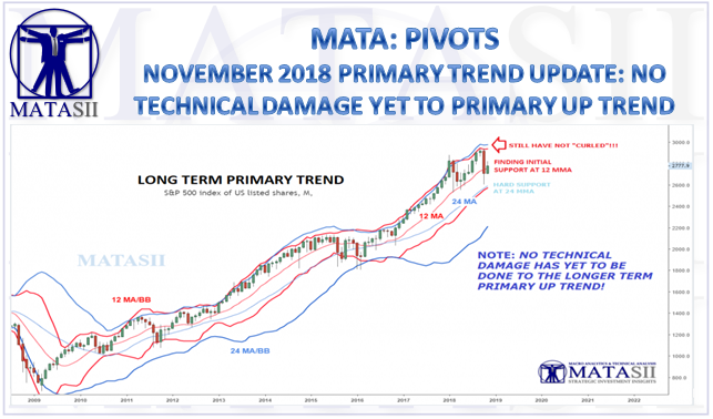 11-09-18-MATA-PIVOTS-LONG TERM PRIMARY 12-24 MMA-1