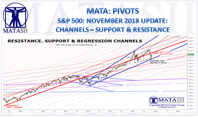 11-09-18-MATA-PIVOTS-SUPPORT & RESISTANCE-November Update-1