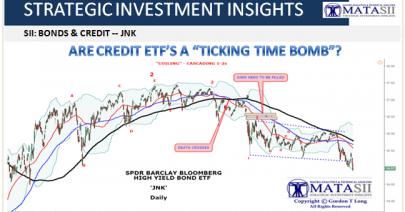 11-13-18-BONDS & CREDIT-JNK Update-1