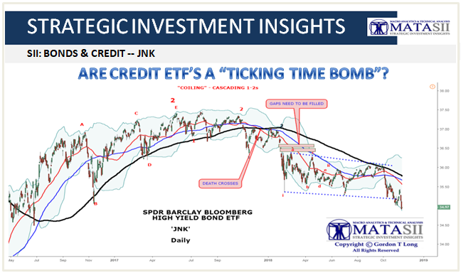 11-13-18-BONDS & CREDIT-JNK Update-1