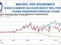11-13-18-MACRO-MACRO-GEO-ECONOMICS-China's Current Acount Deficit Will Pressure Yuan-1