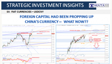 11-14-18-SII-FIAT CURRENCIES-USDCNY-Foreign Capital Had Been Propping Up China's Currency - Now Waht-1