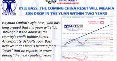 11-14-18-SII-FIAT CURRENCIES-USDCNY-Kyle Bass - Coming China Reset - 30% Drop in Yuan-1