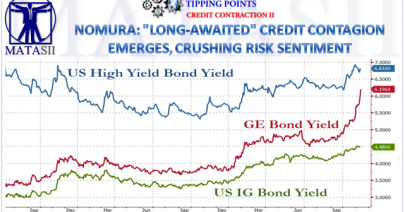 11-14-18-TP-CREDIT CONTRACT--Noura - Long Awaited Credit Contagion Emerges - Crushing Risk Sentiment-1