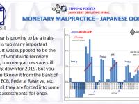 11-16-18-MACRO-MACRO-MONETARY-Monetary Malpractice - Japanese QQE-1