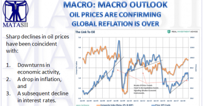 11-16-18-MACRO-MACRO-OUTLOOK-Oil Prices Are Confirming Global Reflation is Over-1