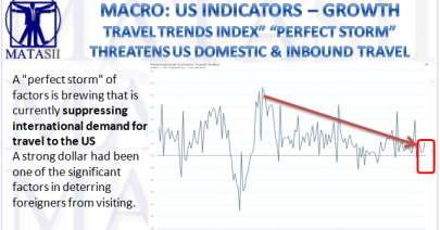 11-16-18-MACRO-US-INDICAOTRS-GROWTH-Travel Trends Index-1