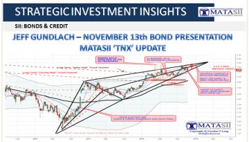 11-16-18-SII-B&C-TNX Update-Jeff Gundlach-Nov 13th Presentation-1