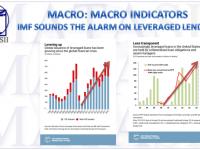 11-18-18-MACRO-INDICATORS-IMF Sounds the Alarm on Leveraged Loans-1