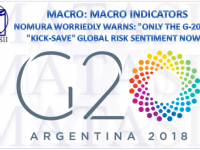 11-18-18-MACRO-INDICATORS-Only G-20 Can Kick-Save Global Risk Sentiment Now-1