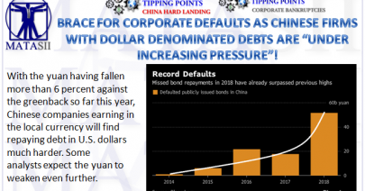 11-19-18-TP-CHINA HARD LANDING-Brace for Corporate Dfaults on US Denominated Debt-1