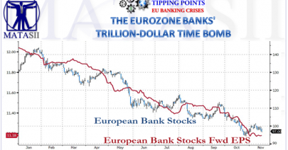 11-19-18-TP-EU BANKING CRISIS-The Eurozone Banks Trillion Dollar Time Bomb-1
