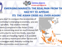 11-21-18-TP-US DOLLAR STRENGTH-Emerging Markets - Real Pain to Come - Asian Crisis All Over Again-1b