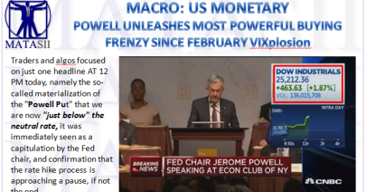 11-28-18-MACRO-US-MONETARY-Powell Unleashes Powerful Buying Frenzy - Powell Put-1