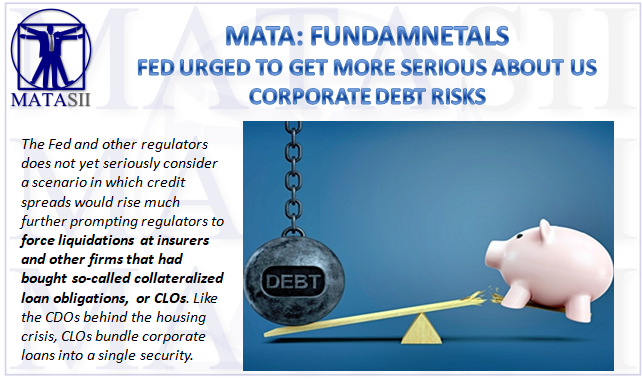 11-30-18-MATA-FUNDAMENTALS-Fed Urged to get More Serious About Corporate Risk Levels-1