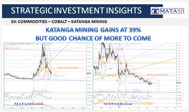11-30-18-SII-COMMODITIES-COBALT-Katanga Mining-1