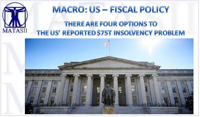 04-14-19-MACRO - US - FISCAL - Four Options to US Reported $75T Insolvency Problem-1