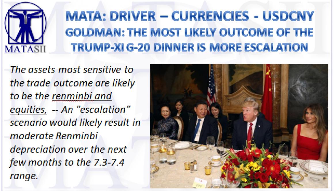 12-01-18-MATA-DRIVERS-CURRENCIES-USDCNY-G20 Meeting of Trump & Xi-1