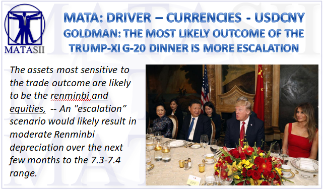12-01-18-MATA-DRIVERS-CURRENCIES-USDCNY-G20 Meeting of Trump & Xi-1