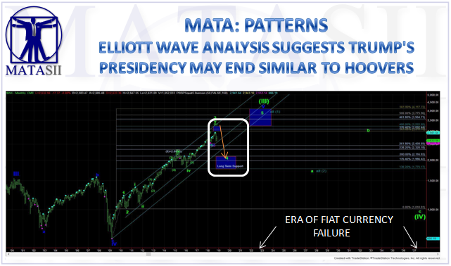 12-01-18-MATA-PATTERNS--Elliott Wave Suggests Trumps Presidency May End Similar to Hoovers-1