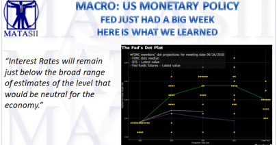 12-02-18-MACRO-US-MONETARY POLICY--What we Learned fromt he Fed this Week-1
