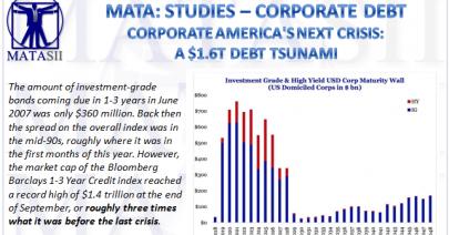 12-03-18-MATA-STUDIES-CORPORATE DEBT- Corporate Americas Next crisis - A $1.6T Debt Tsunami-1