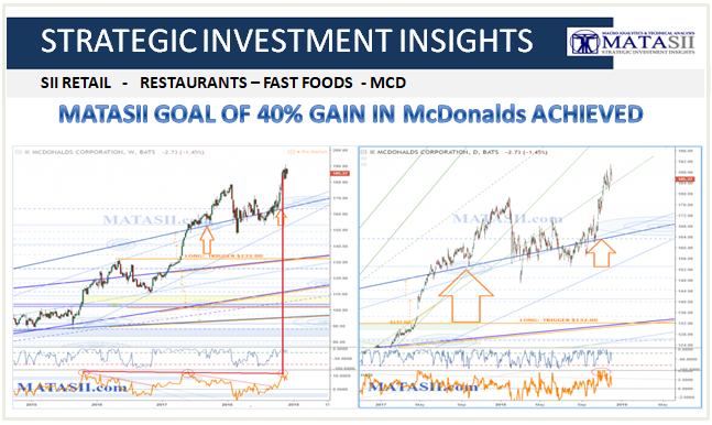 12-03-18-SII-RETAIL-Restaurants and Fast Foods McDonalds-1