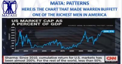 12-04-18-MATA-PATTERNS-The Chart That Made Warren Buffett Rich-1