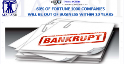 12-04-18-TP-CORPORATE BANKRUPTIES-60% of Fortune 1000 Companies Bankrupt Within 10 Years-1