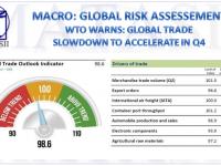 12-05-18-MACRO-GLOBAL RISK ASSESSMENT-WTO Warns-1