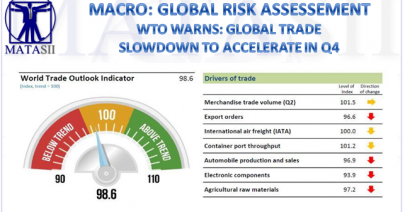 12-05-18-MACRO-GLOBAL RISK ASSESSMENT-WTO Warns-1