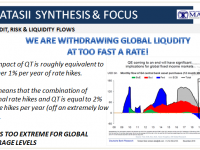 12-07-18-SYNTHESIS & FOCUS-We Are Withdrawing Globa Liquidity At Too Fast A Rate-1