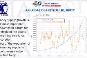 12-07-18-TP-FLOWS & LIQUIDITY-A Global Dearth of Liquidity-1
