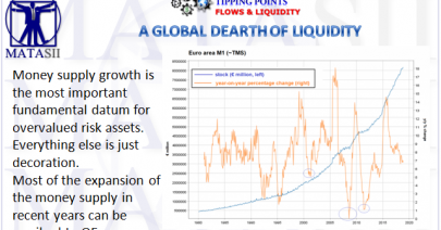 12-07-18-TP-FLOWS & LIQUIDITY-A Global Dearth of Liquidity-1